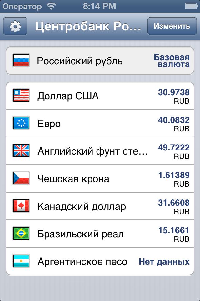 График курса валют в украине